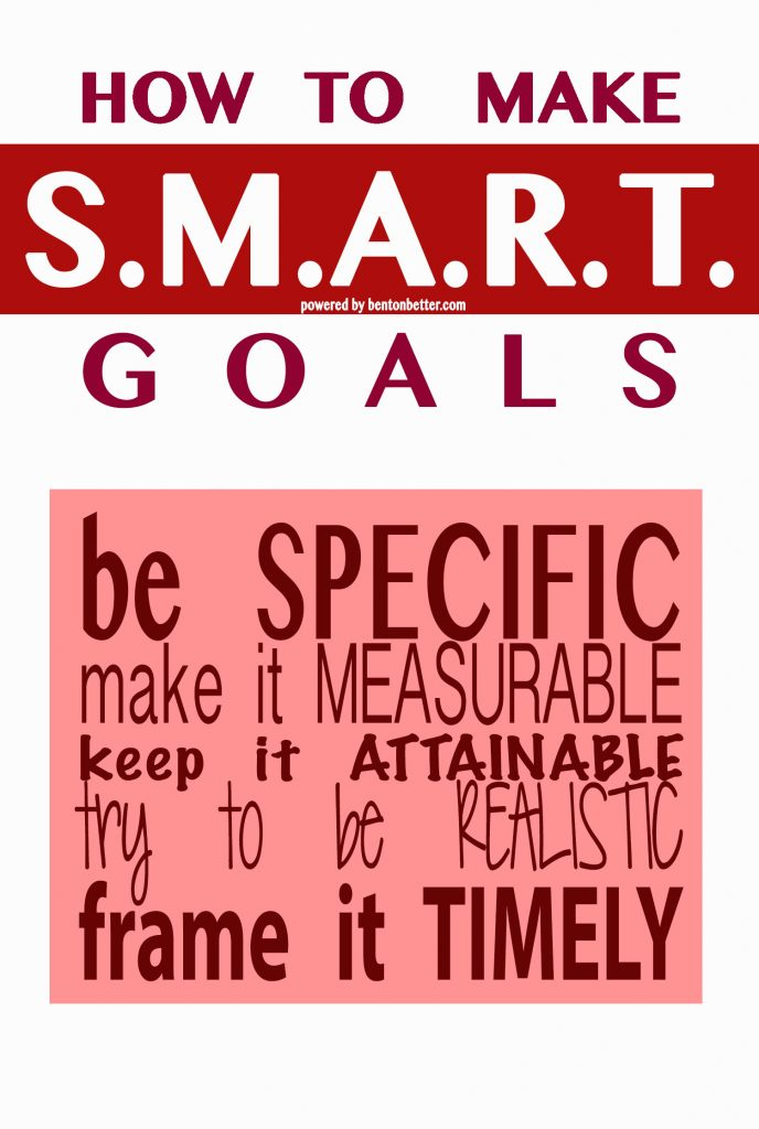 Marking SMART goals - Bent On Better - Matt April covers all topics from health, fitness, and overall wellness. Lots of inspiring stories, motivational moments, and just great nuggets of positive living tips.