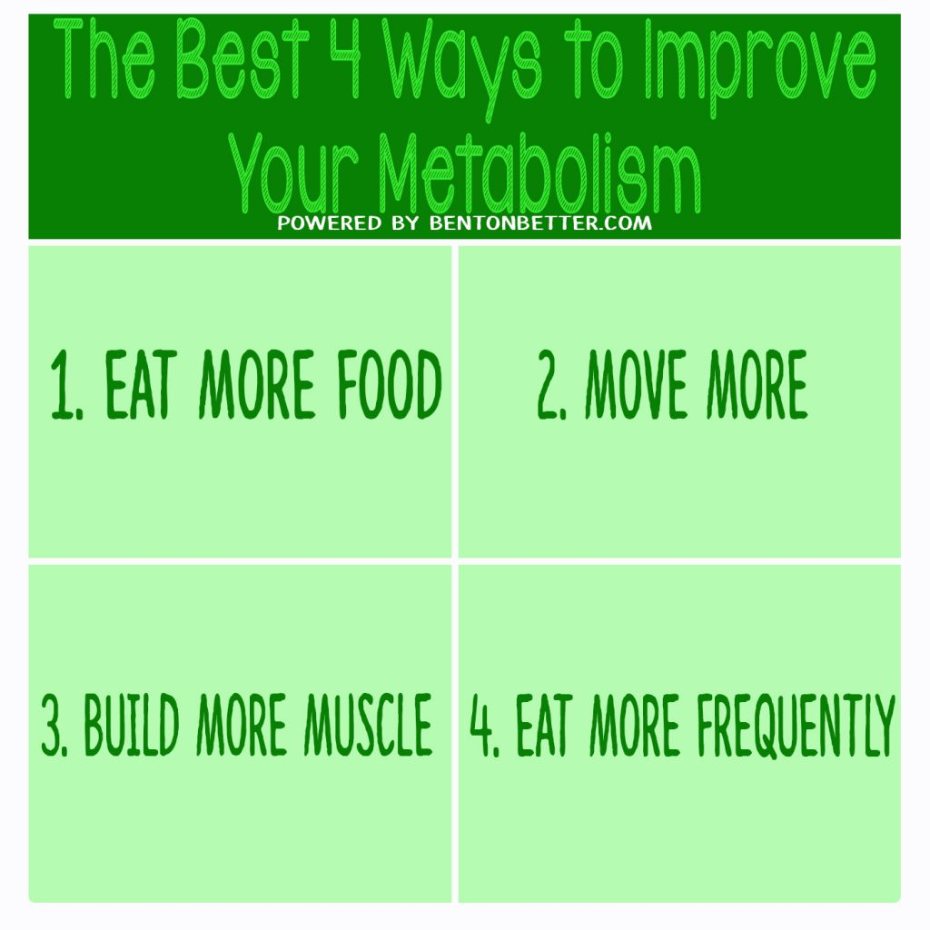 The Best 4 Ways to Improve Your Metabolism - Bent On Better