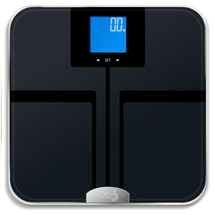 Weightloss Tools